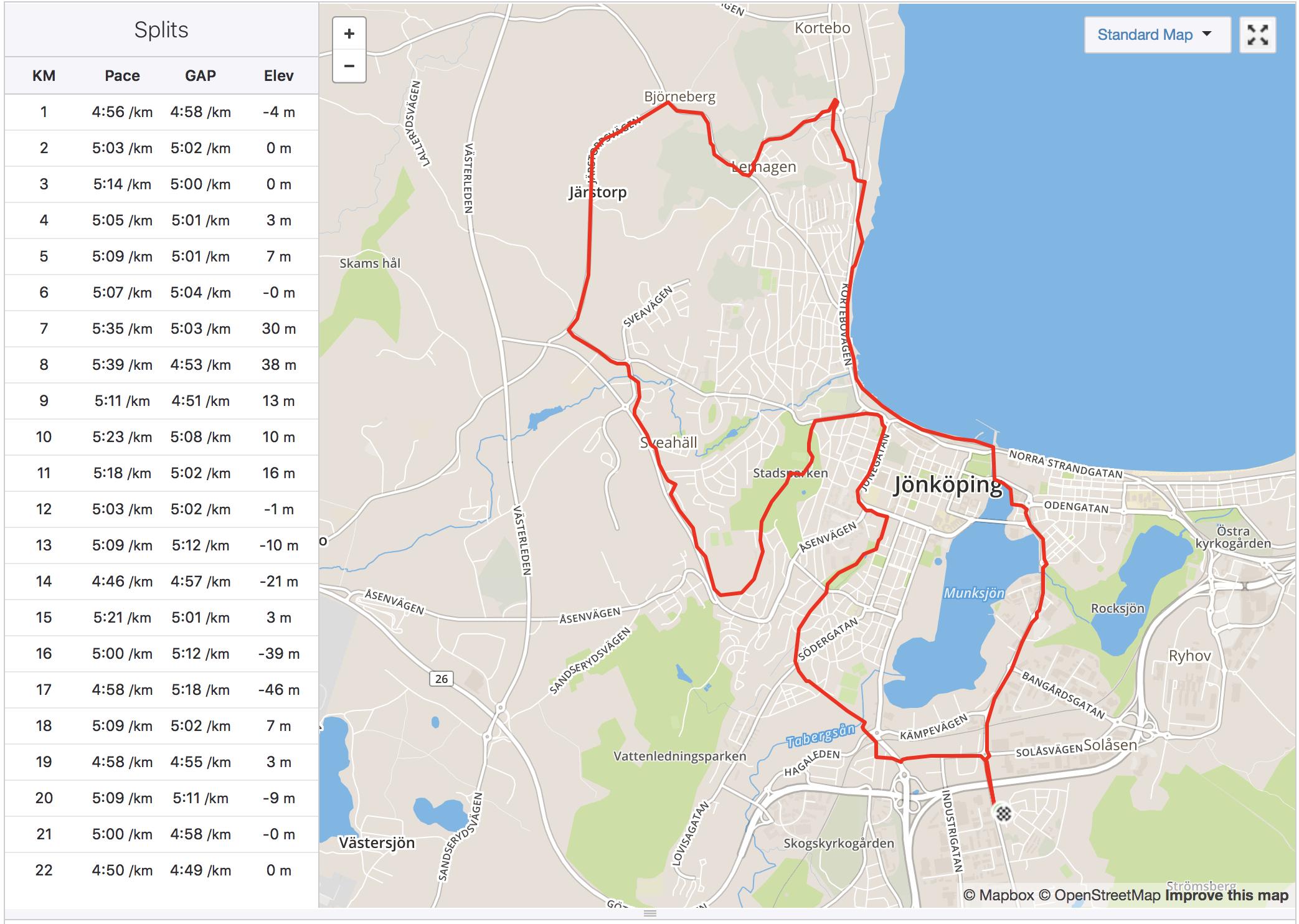 Karta över löppasset